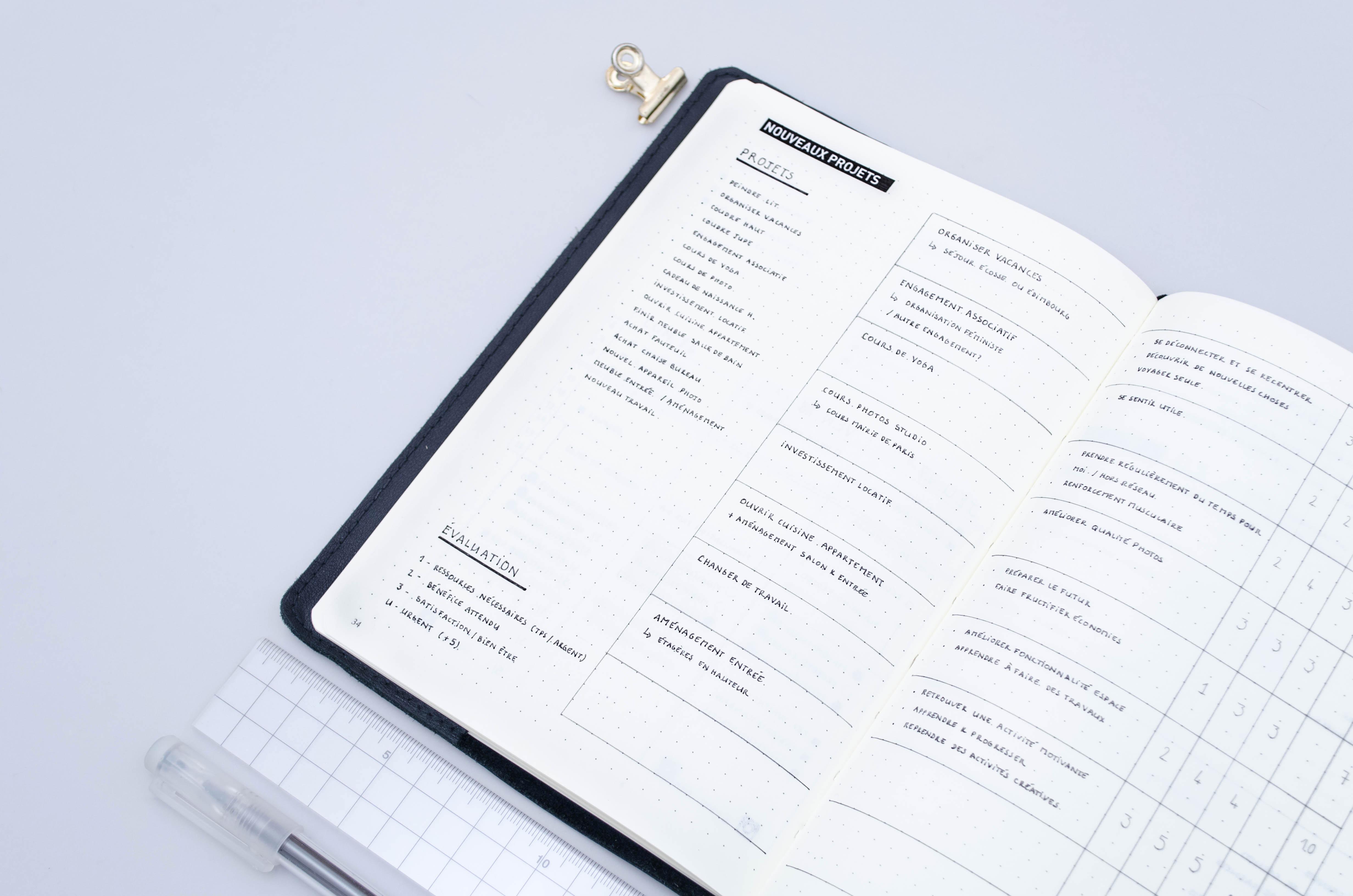 mieux g rer mes projets avec le bullet journal minimal plan. Black Bedroom Furniture Sets. Home Design Ideas