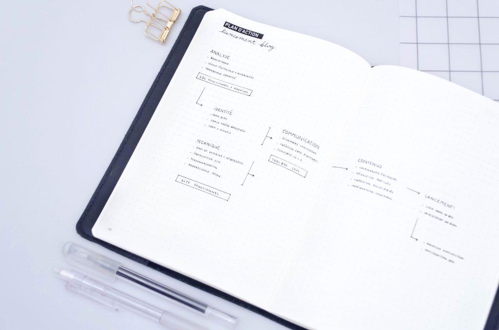 plan d'action, bullet journal, planning, gestion de projets