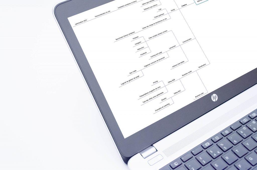 mindmapping, gestion de projets, bullet journal, plan d'action, liste de tâches