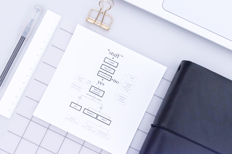 GTD + bullet journal: the perfect organization combo - Minimal Plan