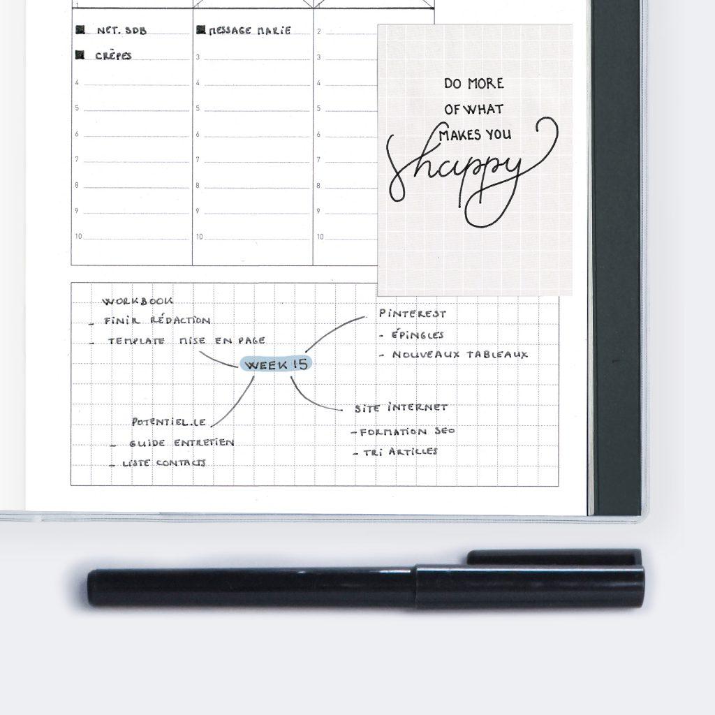 mindmap, planner idea
